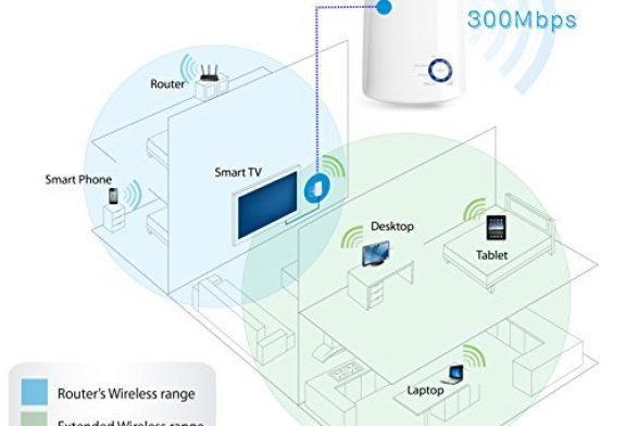 Instalação e Configuração de Internet sem Fio - WI-FI